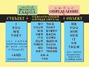 Английский по Драгункину для учеников и учителей.[3 части из 3] (2005)  Видеокурс