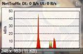 NetTraffic 1.27.4 [Multi/Ru]