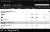 IObit Uninstaller 3.3.8.2663