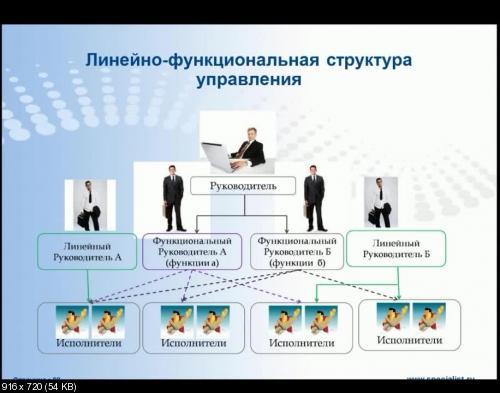 Специалист | Генеральный директор (CEO) (2014)