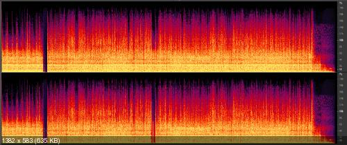 For lovers of spectrograms